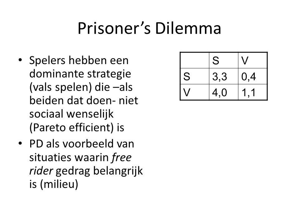 Prisoner's Dilemma Spelers hebben een dominante strategie (vals spelen) die –als beiden dat doen- niet sociaal wenselijk (Pareto efficient) is.