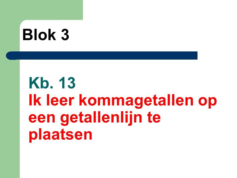 Kb. 13 Ik leer kommagetallen op een getallenlijn te plaatsen