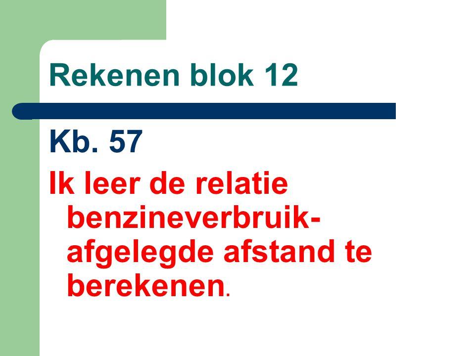 Rekenen blok 12 Kb. 57 Ik leer de relatie benzineverbruik-afgelegde afstand te berekenen.