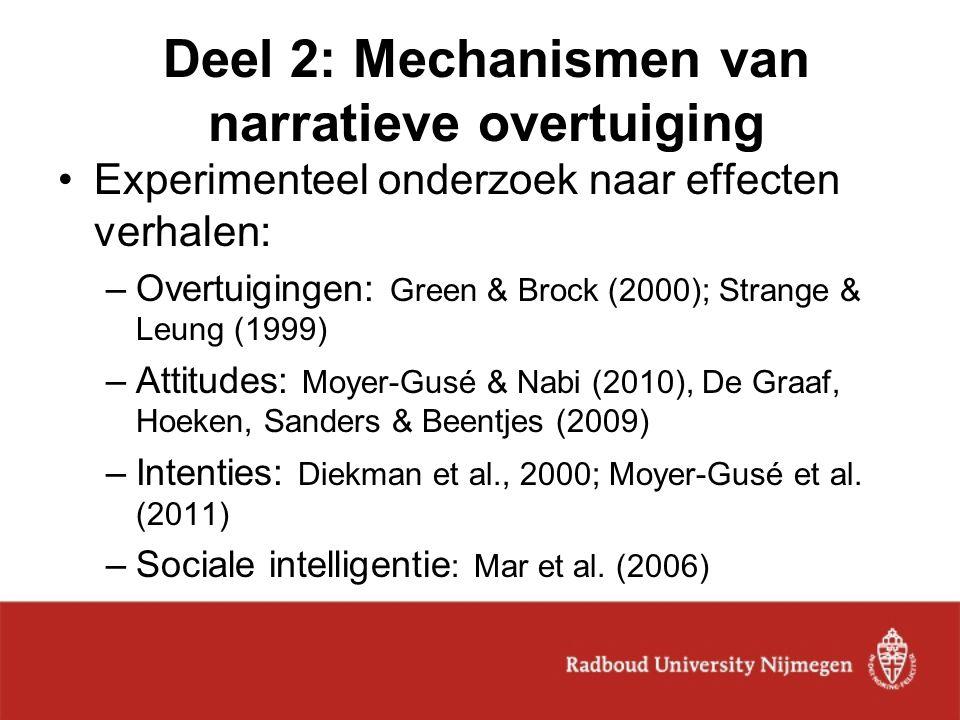 Deel 2: Mechanismen van narratieve overtuiging