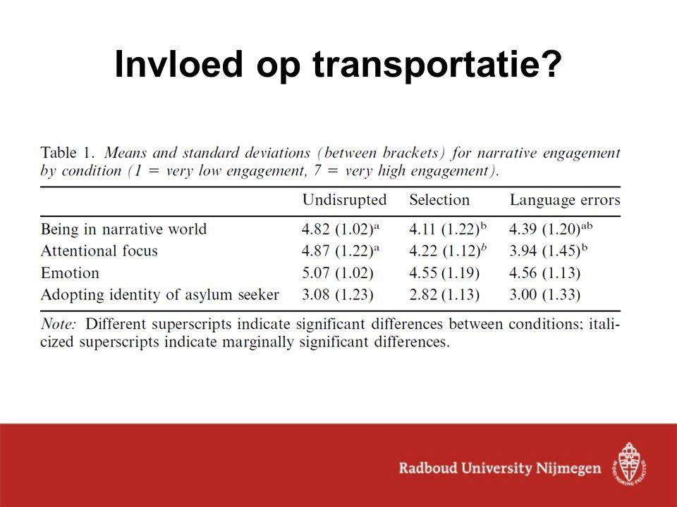 Invloed op transportatie