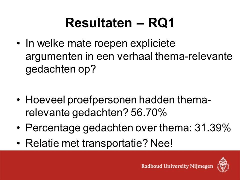 Resultaten – RQ1 In welke mate roepen expliciete argumenten in een verhaal thema-relevante gedachten op