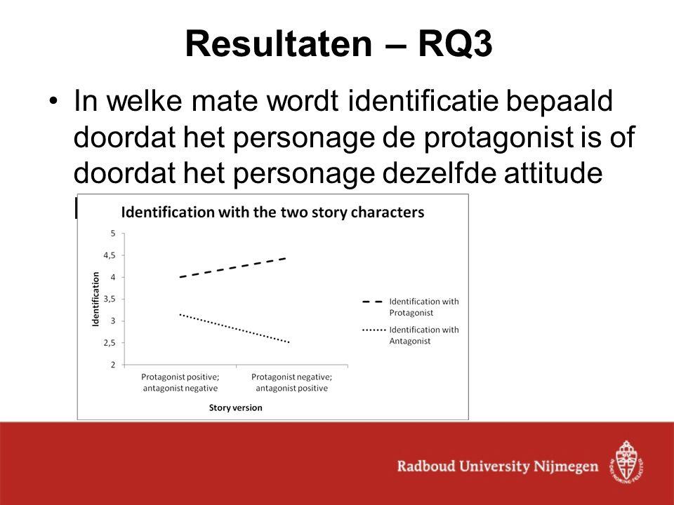 Resultaten – RQ3 In welke mate wordt identificatie bepaald doordat het personage de protagonist is of doordat het personage dezelfde attitude heeft