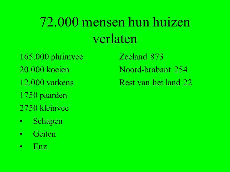 72.000 mensen hun huizen verlaten