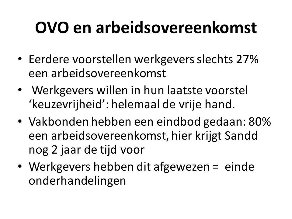OVO en arbeidsovereenkomst