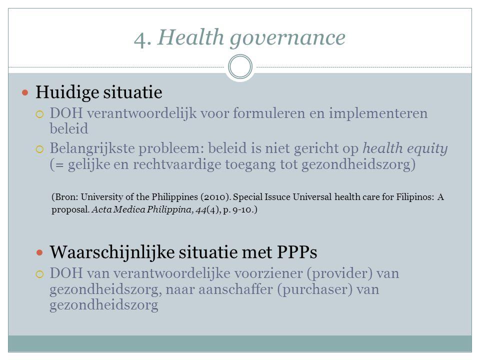 4. Health governance Huidige situatie