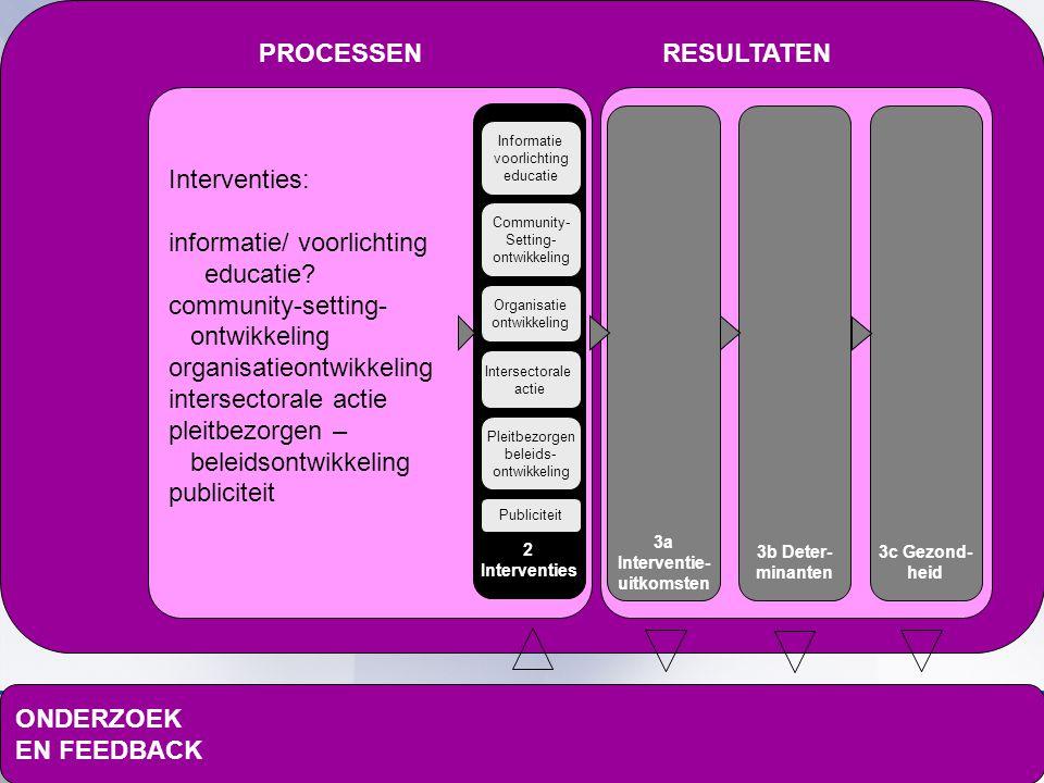 informatie/ voorlichting educatie community-setting- ontwikkeling
