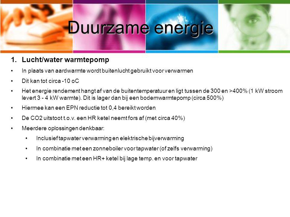 Duurzame energie Lucht/water warmtepomp