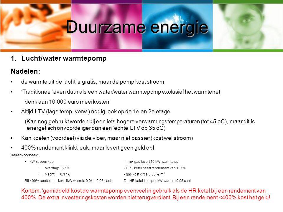 Duurzame energie Lucht/water warmtepomp Nadelen: