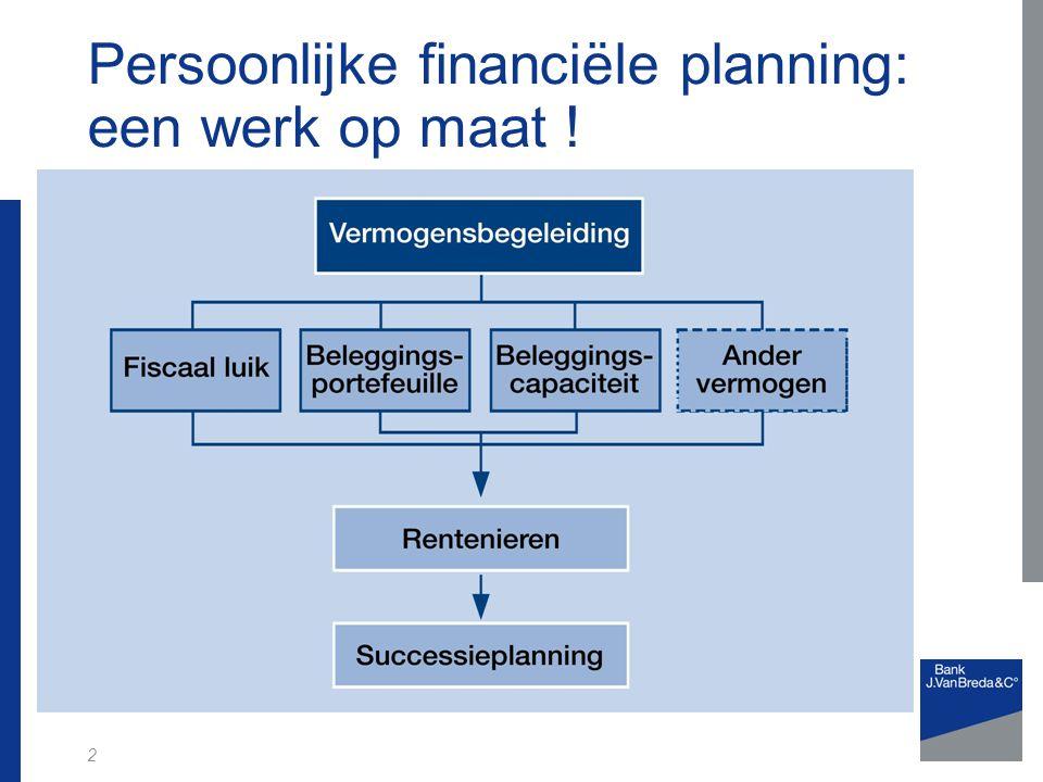 Persoonlijke financiële planning: een werk op maat !