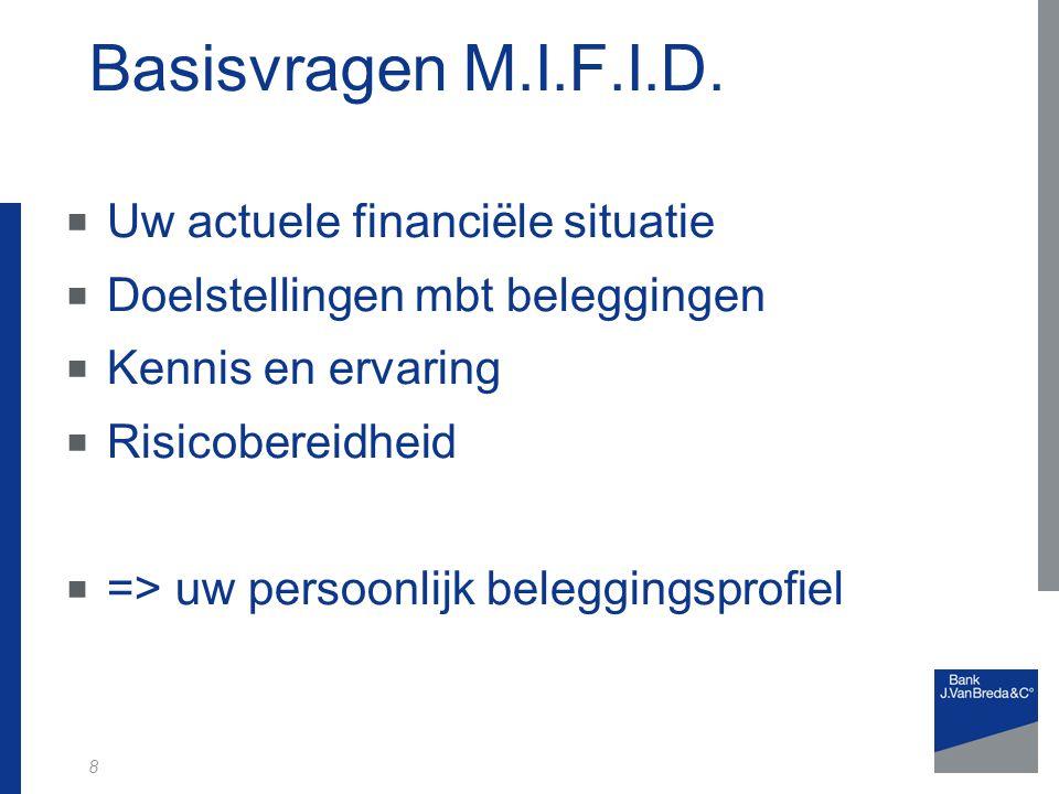 Basisvragen M.I.F.I.D. Uw actuele financiële situatie