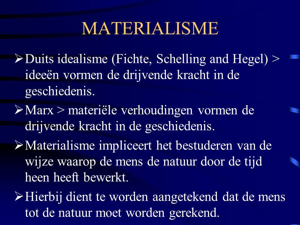 MATERIALISME Duits idealisme (Fichte, Schelling and Hegel) > ideeën vormen de drijvende kracht in de geschiedenis.