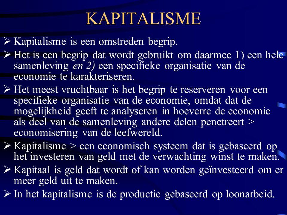 KAPITALISME Kapitalisme is een omstreden begrip.