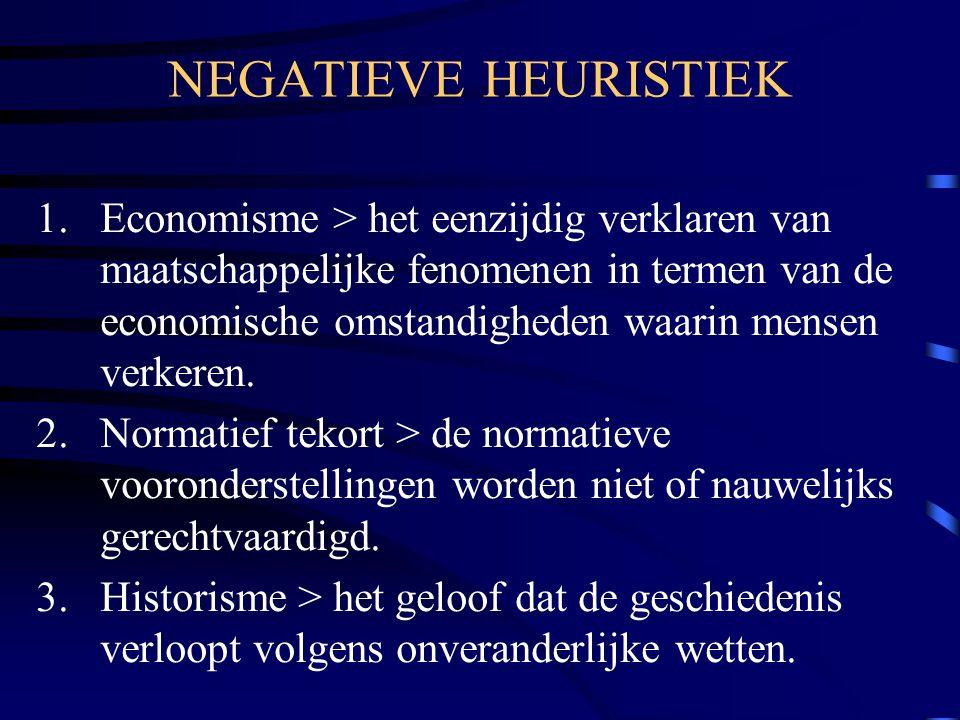 NEGATIEVE HEURISTIEK
