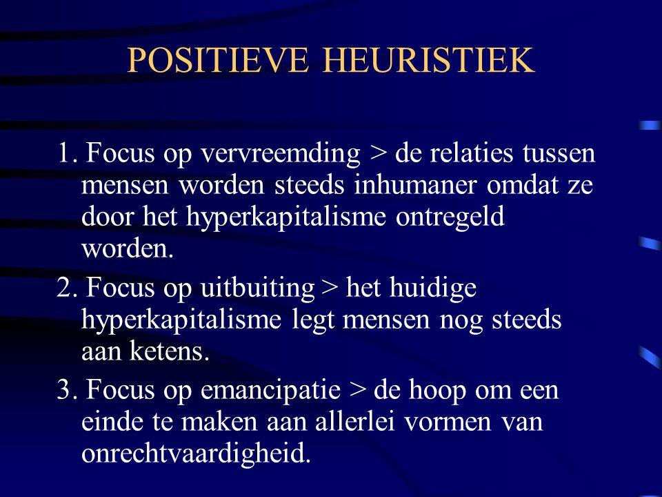 POSITIEVE HEURISTIEK