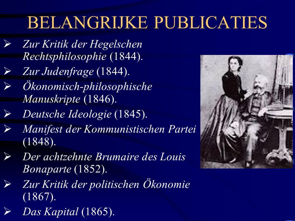 BELANGRIJKE PUBLICATIES