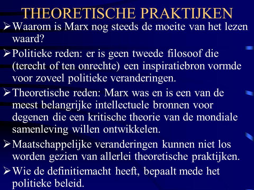 THEORETISCHE PRAKTIJKEN
