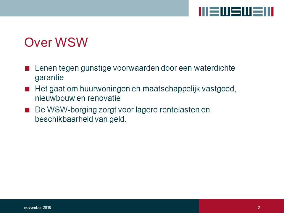 Over WSW Lenen tegen gunstige voorwaarden door een waterdichte garantie.