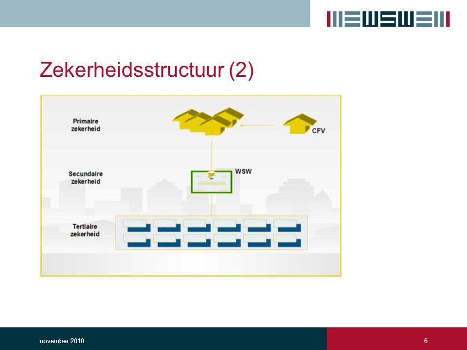 Zekerheidsstructuur (2)