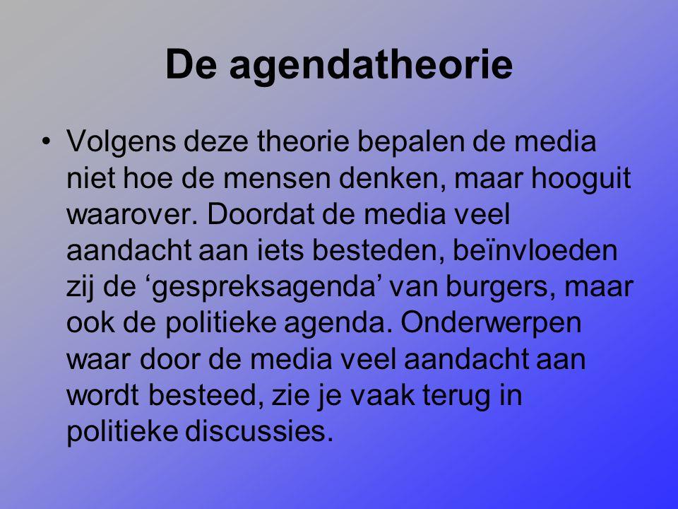 De agendatheorie