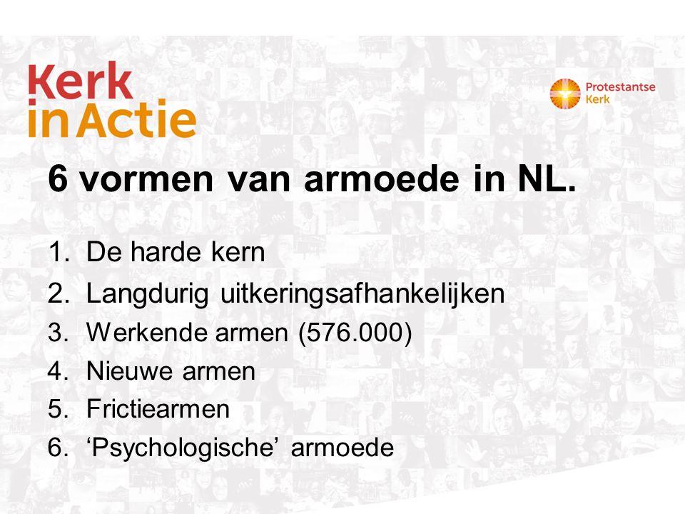 6 vormen van armoede in NL.