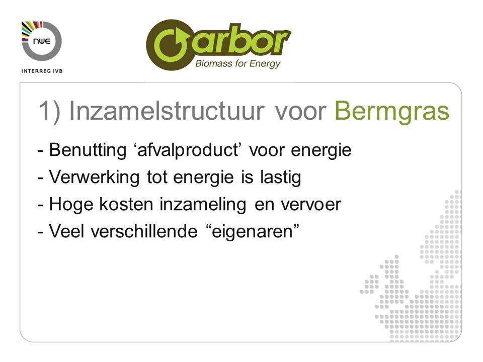 1) Inzamelstructuur voor Bermgras