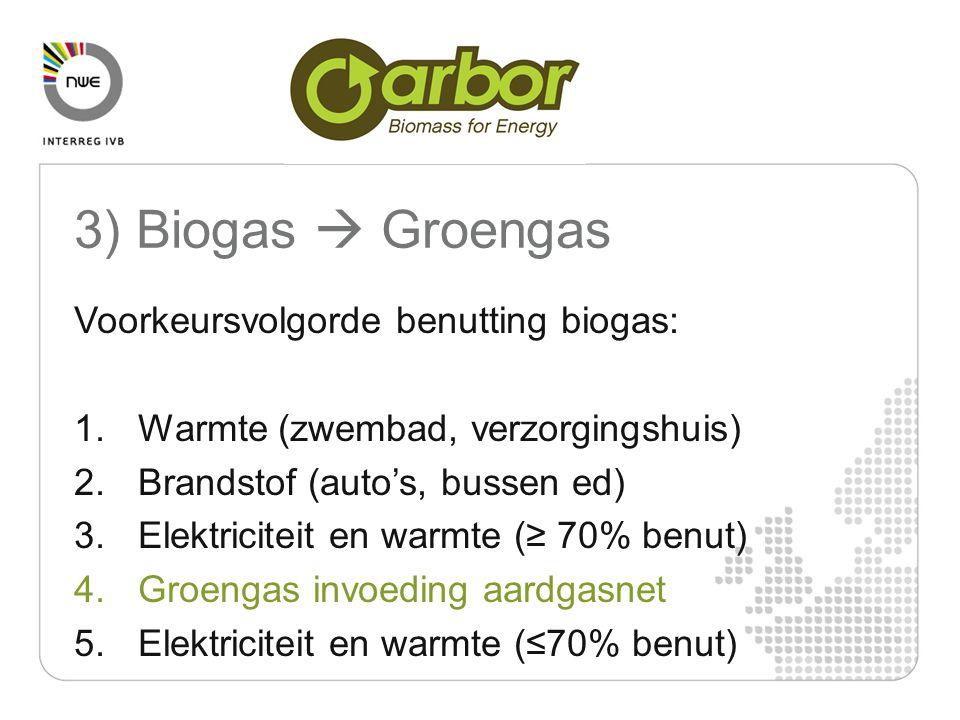 3) Biogas  Groengas Voorkeursvolgorde benutting biogas:
