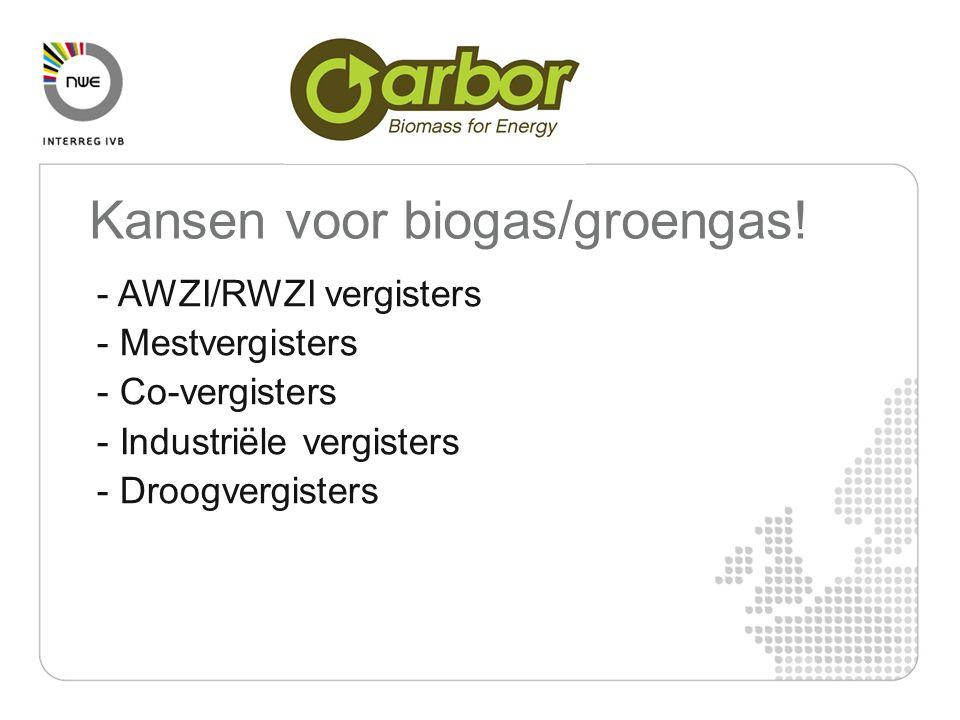 Kansen voor biogas/groengas!