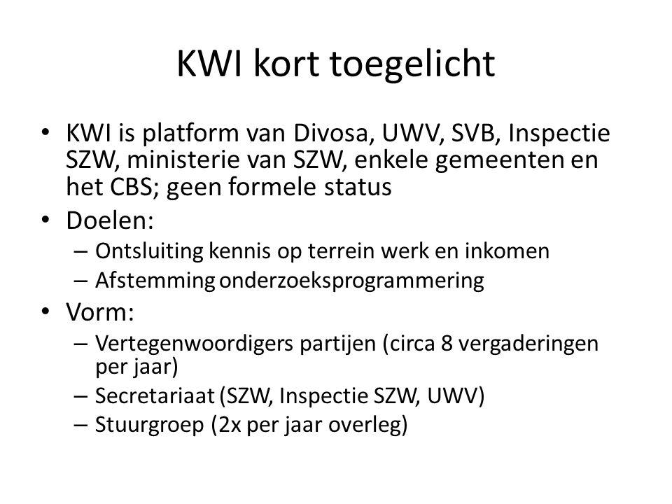 KWI kort toegelicht KWI is platform van Divosa, UWV, SVB, Inspectie SZW, ministerie van SZW, enkele gemeenten en het CBS; geen formele status.
