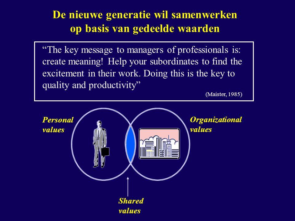 De nieuwe generatie wil samenwerken op basis van gedeelde waarden