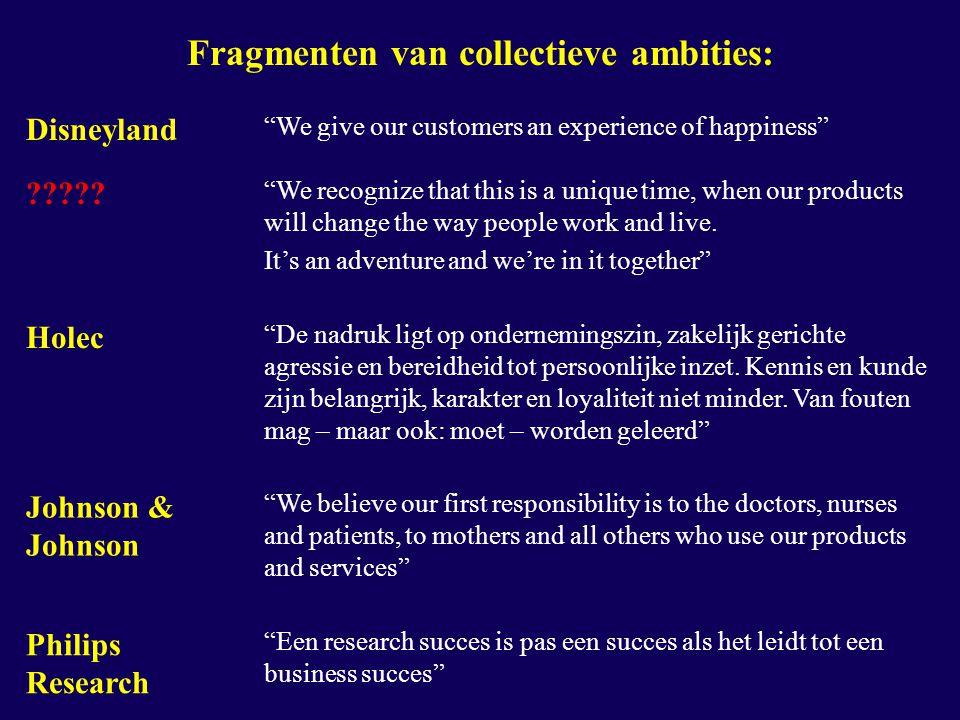 Fragmenten van collectieve ambities: