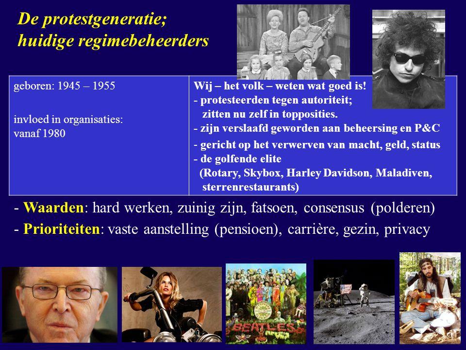 huidige regimebeheerders
