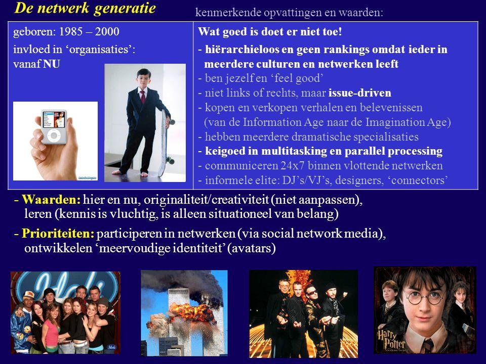 De netwerk generatie kenmerkende opvattingen en waarden: geboren: 1985 – 2000. invloed in 'organisaties':