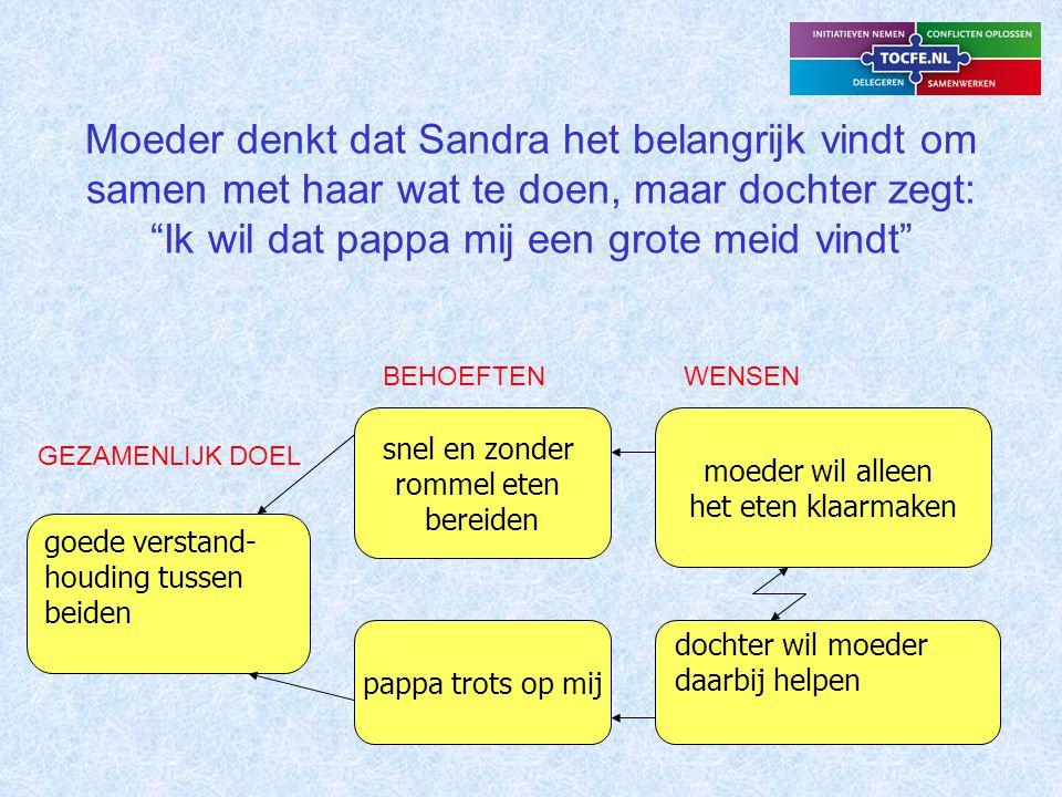Moeder denkt dat Sandra het belangrijk vindt om samen met haar wat te doen, maar dochter zegt: Ik wil dat pappa mij een grote meid vindt