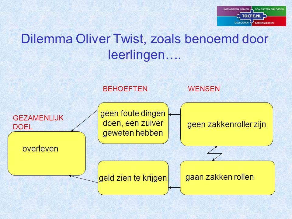 Dilemma Oliver Twist, zoals benoemd door leerlingen….