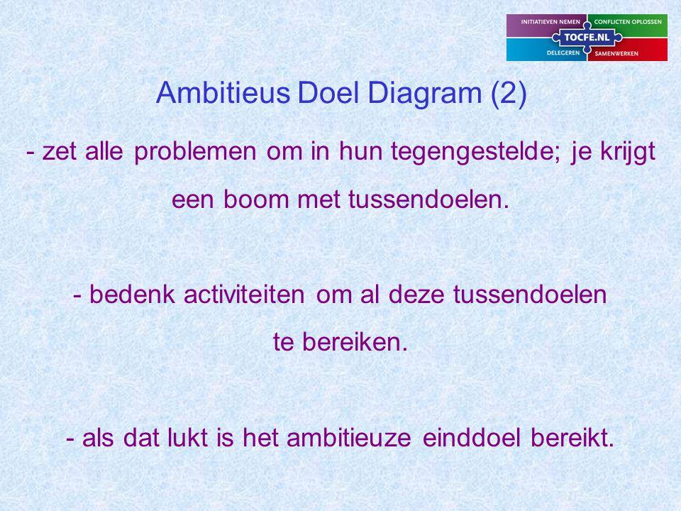 Ambitieus Doel Diagram (2)