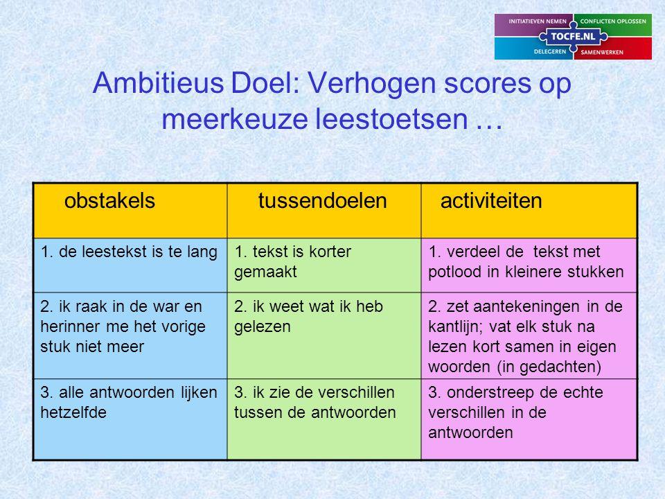 Ambitieus Doel: Verhogen scores op meerkeuze leestoetsen …