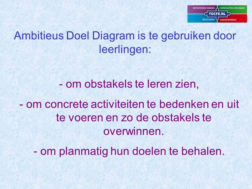 Ambitieus Doel Diagram is te gebruiken door leerlingen: