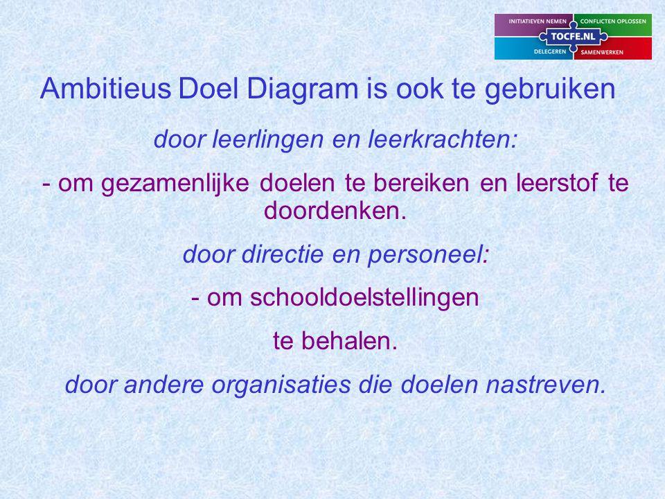 Ambitieus Doel Diagram is ook te gebruiken