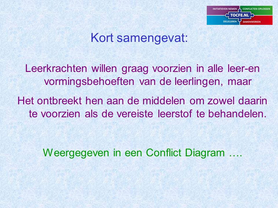 Weergegeven in een Conflict Diagram ….