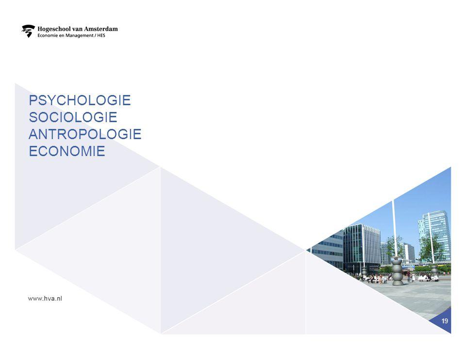 Psychologie Sociologie Antropologie Economie