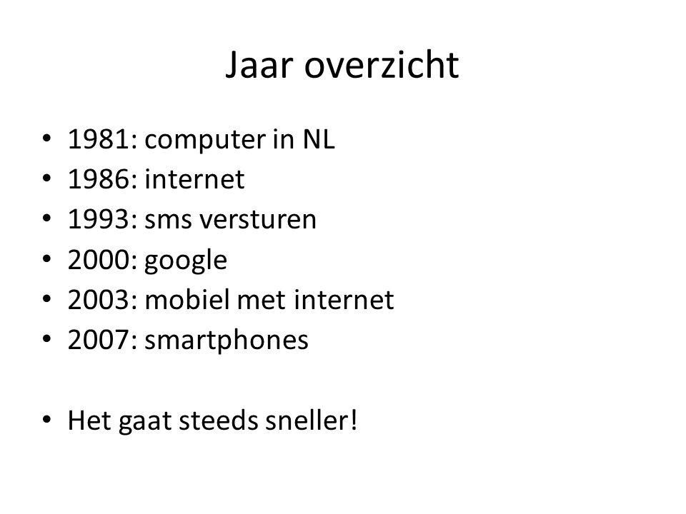 Jaar overzicht 1981: computer in NL 1986: internet 1993: sms versturen