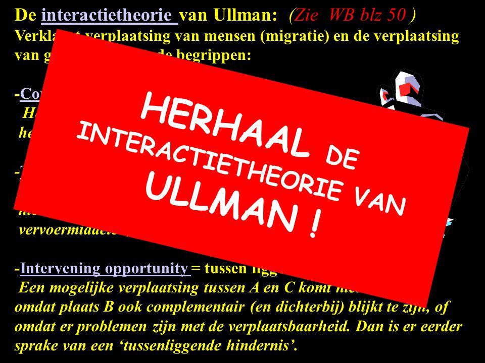 HERHAAL DE INTERACTIETHEORIE VAN ULLMAN !