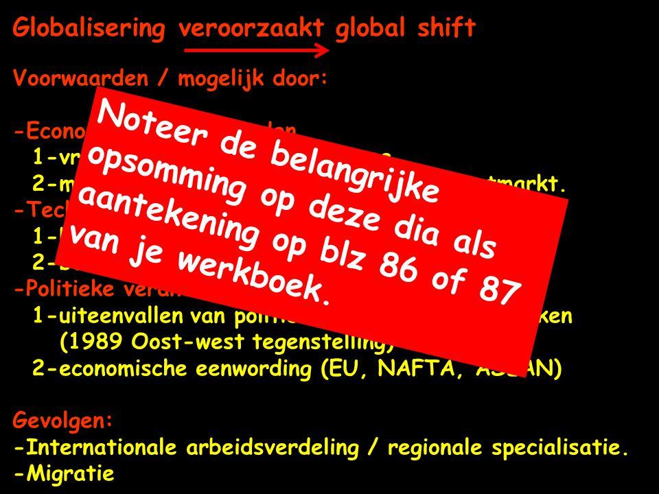 Globalisering veroorzaakt global shift
