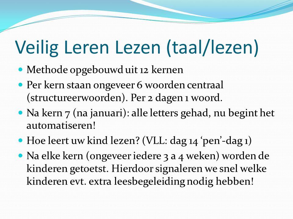 Veilig Leren Lezen (taal/lezen)