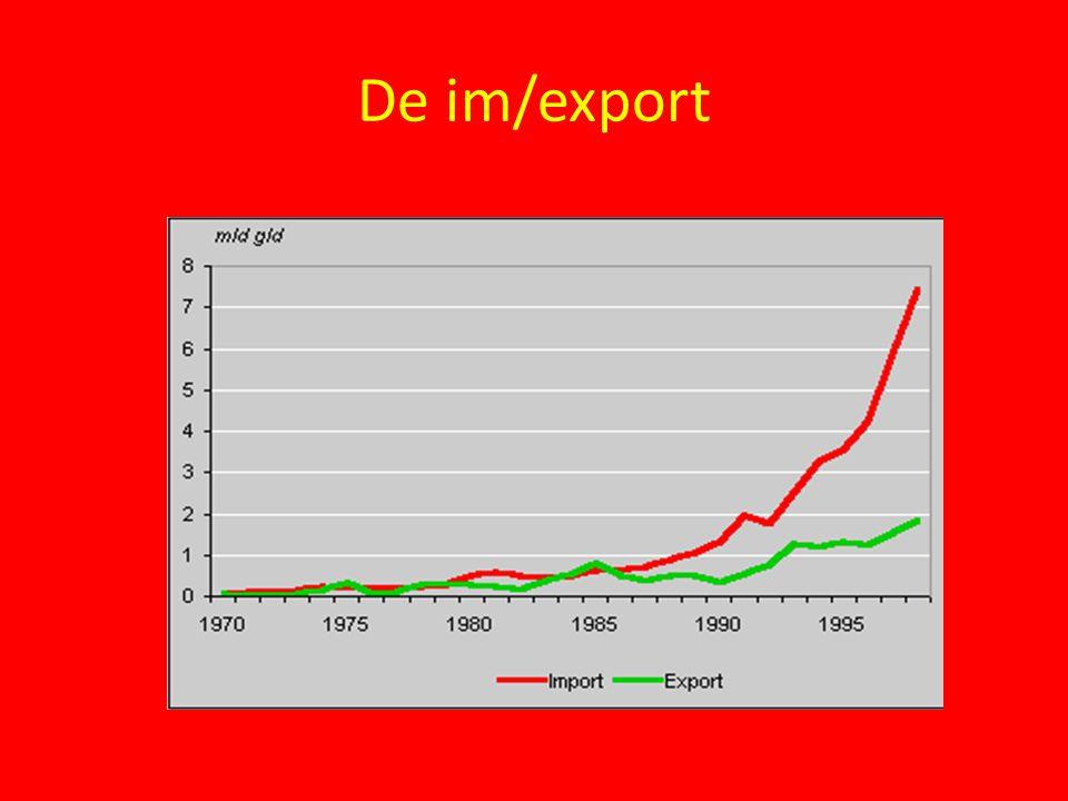 De im/export