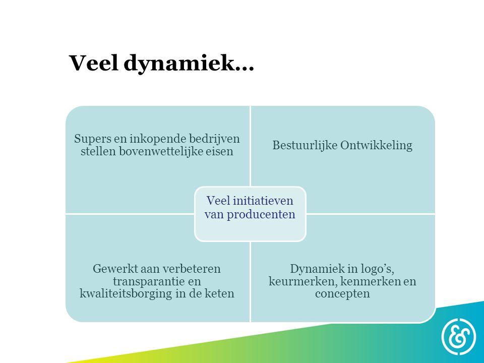 Veel dynamiek… Veel initiatieven van producenten