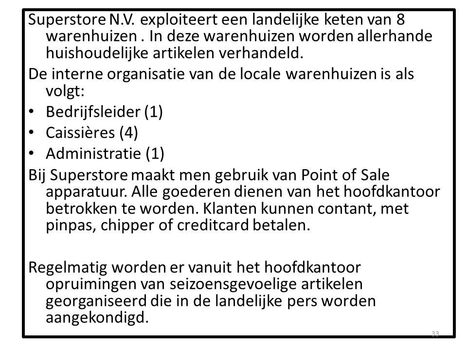 Superstore N. V. exploiteert een landelijke keten van 8 warenhuizen