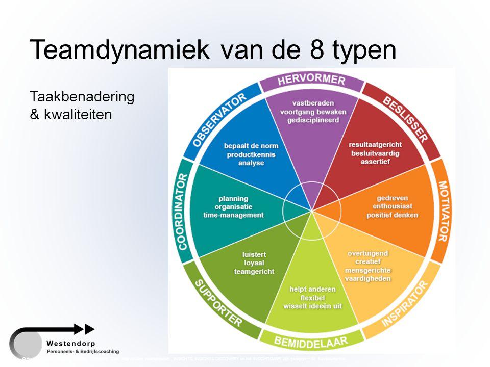Teamdynamiek van de 8 typen Taakbenadering & kwaliteiten
