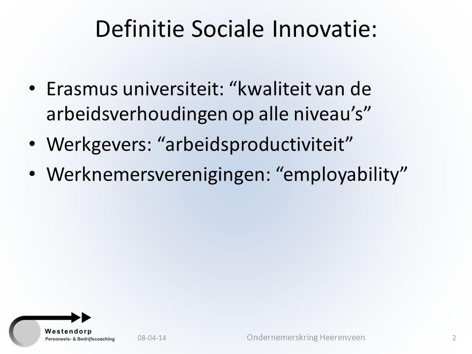 Definitie Sociale Innovatie: